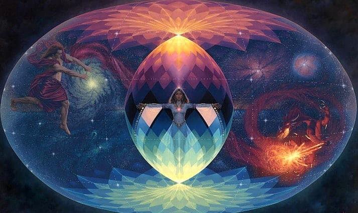7 тел человека: структура души
