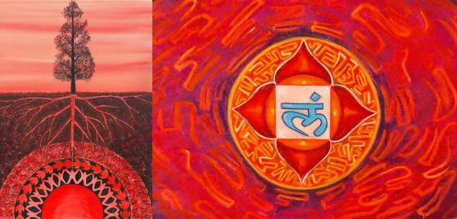 muladhara-chakra