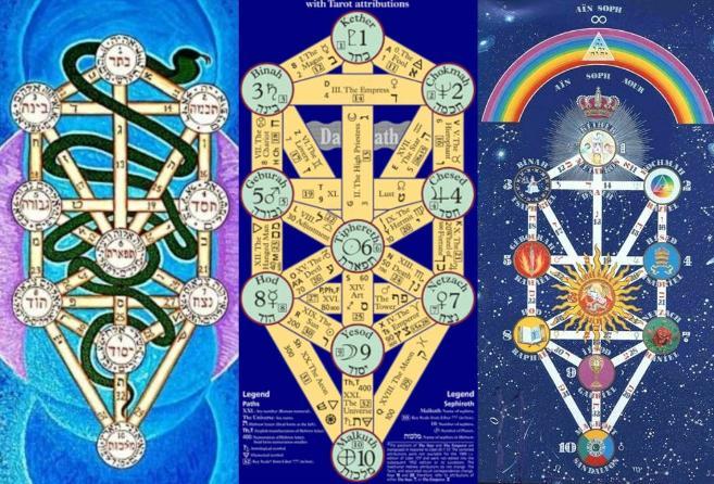 Разные варианты изображения Древа Сефирот