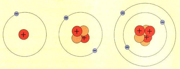 struktura-atoma
