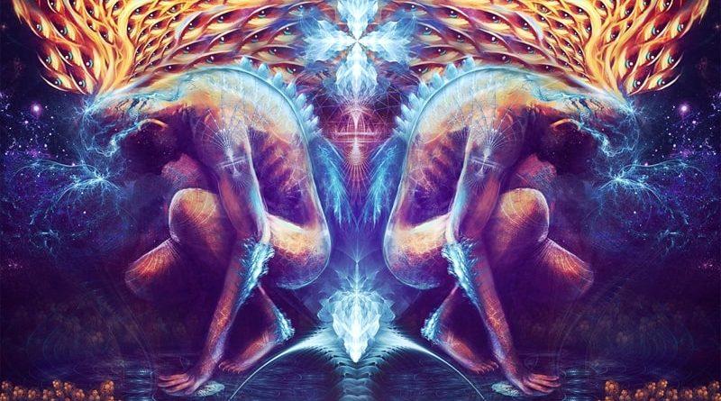 формы сознания