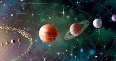 Дни недели и планетарная магия