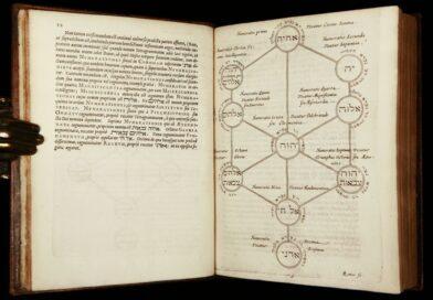 Книга творения «Сефер Йецира»