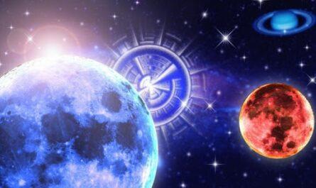 обращение к планетам